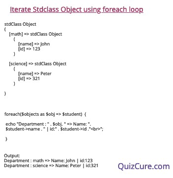 Stdclass object Php foreach loop